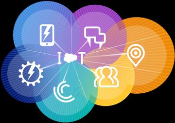 salesforce-kondigt-internet-of-things-cloud-aan